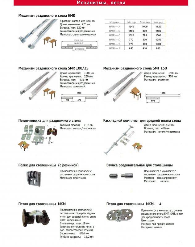 Купить Механизм раздвижного стола, система для столов, стол раздвижной,фурнитура мебельная