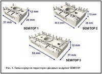 Модули тиристор/диод SEMITOP