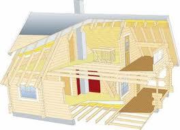 Купить Дома деревянные финские