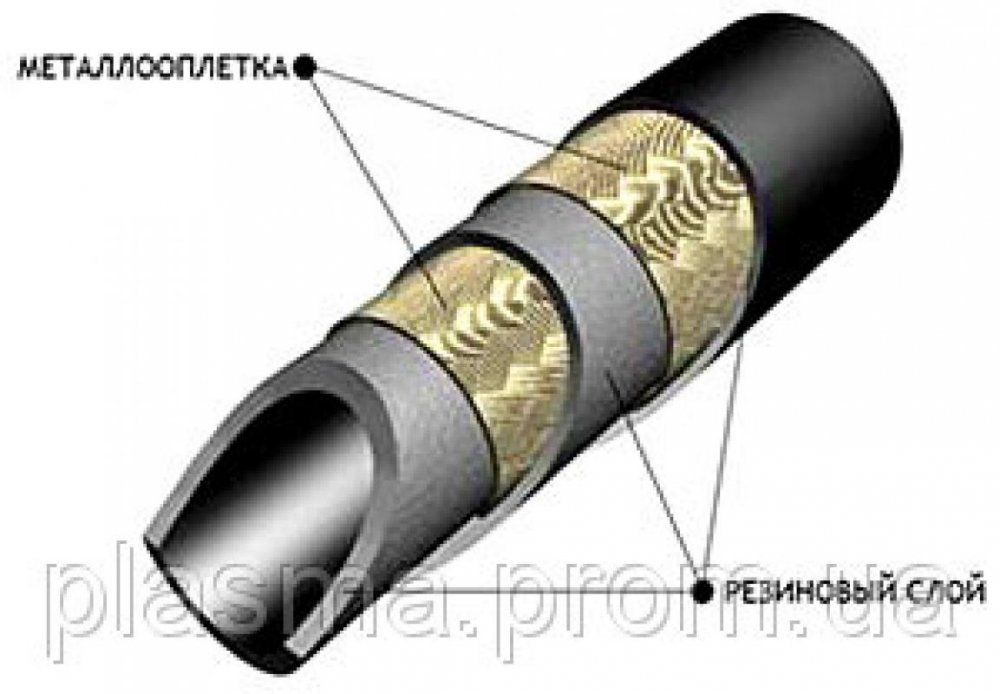 Buy Sleeves rubber a high pressure with a metal braid not reinforced GOST 6286-73