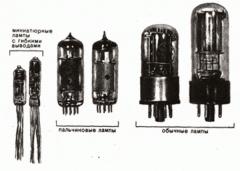 Лампы электронные