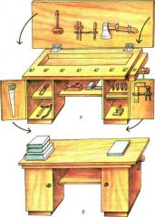 Workbenches are educational, Ukraine