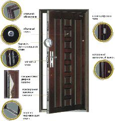 Doors burglar retardant Nikolaev