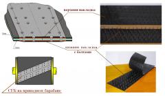 Гибкие обрезиненные обкладки для соединения
