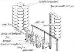 Комбікормовий завод з ємкостями для сировини і