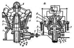 Дробилка КРД 900 гидроцилиндр,  дробильное...