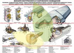 Стенд устройства ВАЗ-2101 Фонари внутреннего и