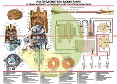 VAZ-2101 device stand ignition Distributor
