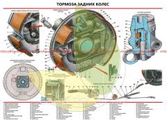 Стенд устройства ВАЗ-2101 Тормоза задних колес