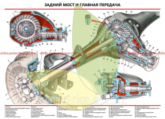 VAZ-2101 device stand Zadny Bridge and main