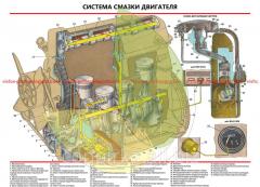 VAZ-2101 device stand engine Lubrication system