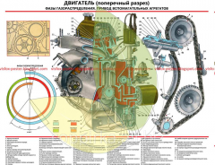 VAZ-2101 device stand Engine cross-section