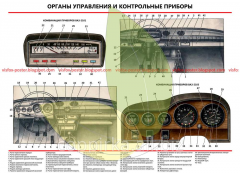 VAZ-2101 device stand Governing bodies and control
