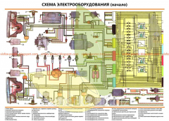 Стенд устройства ВАЗ-2105 Схема электрооборудования, начало