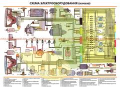Стенд устройства ВАЗ-2105 Схема электрооборудования, окончание