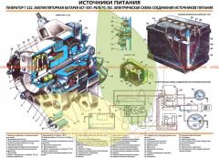 Стенд устройства ВАЗ-2105 Источники питания