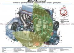 Car device stand Volga Engine, beginning