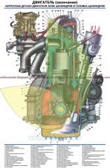 Car device stand Volga Engine, termination