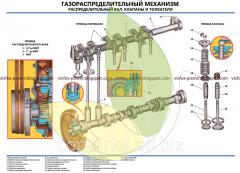Car device stand Volga Gas-distributing mechanism