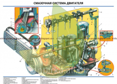 Car device stand Volga Lubricant system of the
