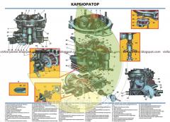 Car device stand Volga Carburettor