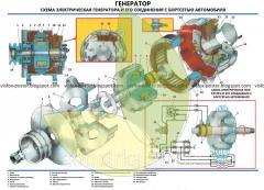 Car device stand Volga Generator