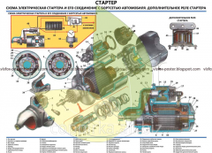 Car device stand Volga Starter