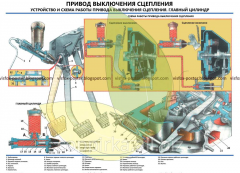 Car device stand Volga coupling switching off