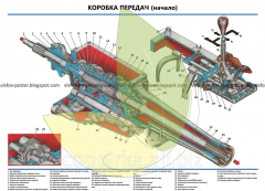Стенд устройства автомобиля Волга Коробка передач, начало
