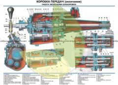 Стенд устройства автомобиля Волга Коробка передач, окончание