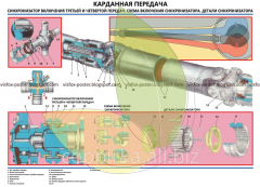 Стенд устройства автомобиля Волга Карданная передача