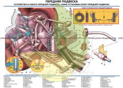 Стенд устройства автомобиля Волга Передняя подвеска