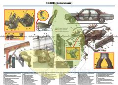 Car device stand Volga Body, termination