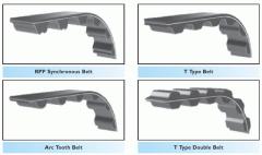 Industrial synchronous / gear belts