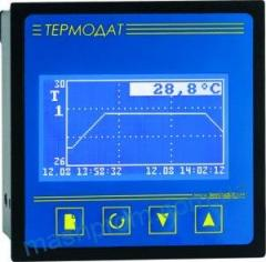 Termodat-16E5 - the single-channel program