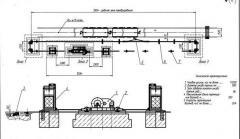 Устройство менвровое УМ-15