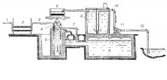 Water-purifying equipment and materials
