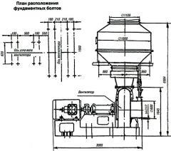 Агрегат мокрого пылеулавливания ПМ 35А