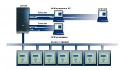 Автоматизированные системы сбора информации и