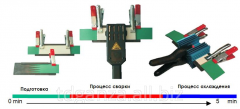Ремень Rapplon Quick Splice Belts быстрой...