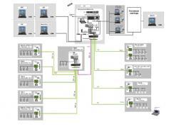 Автоматизированные системы учета электроэнергии
