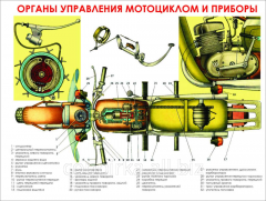 Stand Governing bodies of the motorcycle and