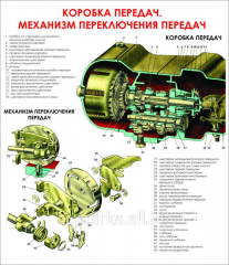 Stand Transmission. Gear shifting mechanism