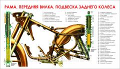 Ram's stand. Forward fork. Suspension bracket