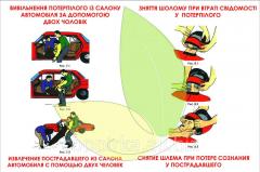 Стенд Извлечение пострадавшего из салона автомобиля с помощью двух человек. Снятие шлема при потере сознания у пострадавшего