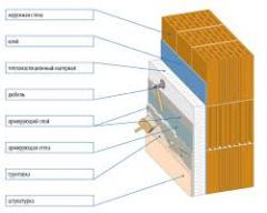 System warming of a facade