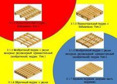 Pallets europallets from the manufacturer