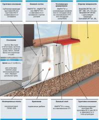 Les produits calorifuge à la pièce (les dalles,