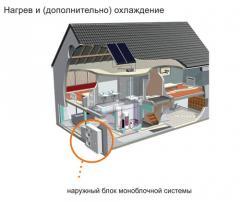 ТЕПЛОВОЙ НАСОС DAIKIN Altherma Севастополь