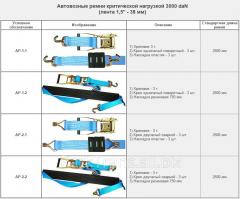 Avtovozny belt, critical loading of 3000 daN (tape